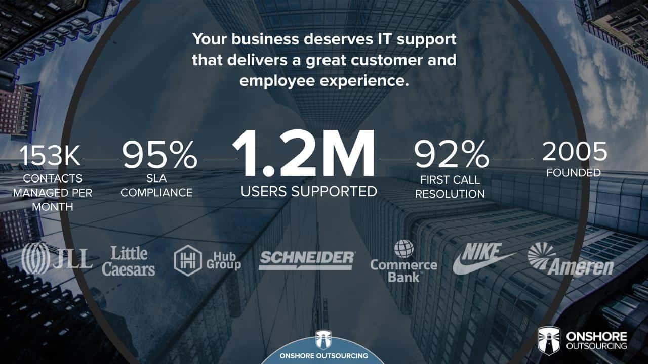 customer improvements